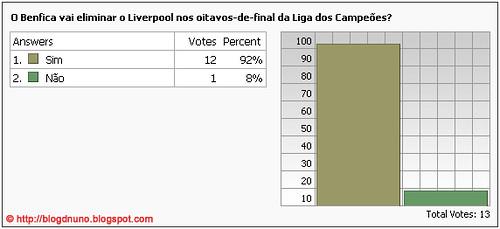 poll_resultado_1