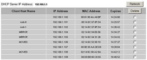 super popular 46269 b9370 Netgear IP addresses
