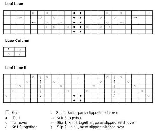 Stitch Pattern - Lizzie Cardi