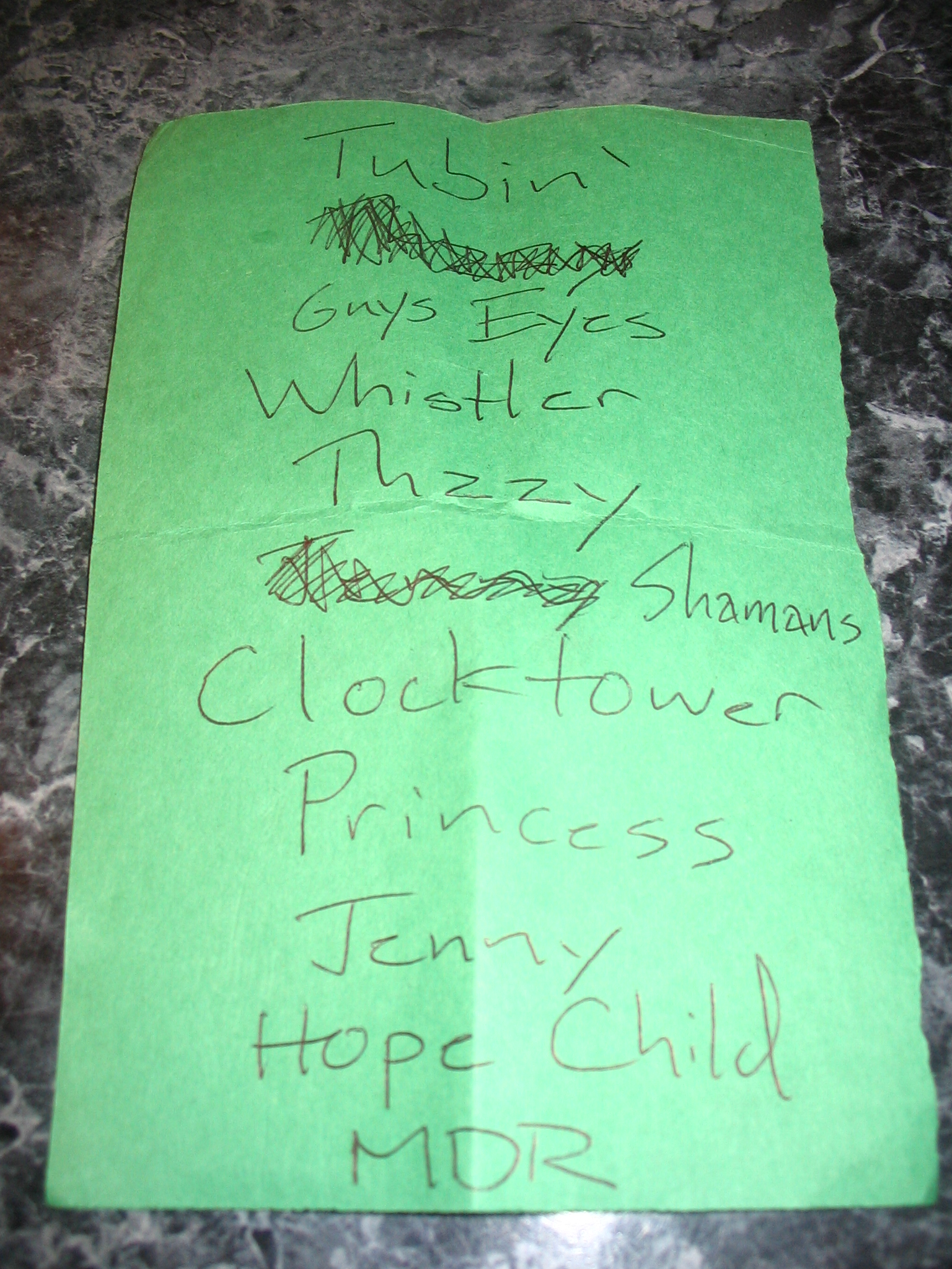 Hockey Night live @ Triple Rock 4/22/06 - Setlist
