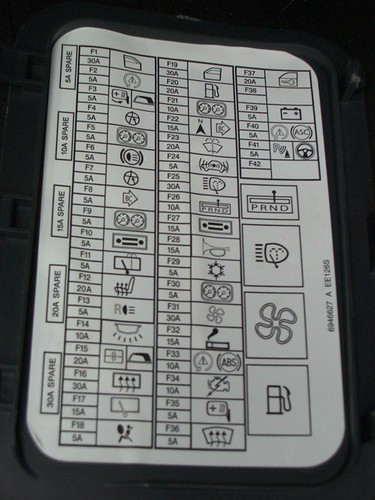 Mini cooper r fuse box icons wiring diagram images
