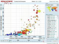 Gapminder example