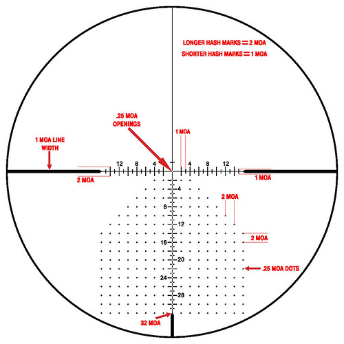 TS-32X1_reticle