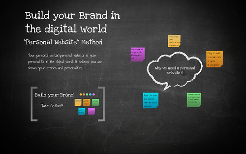 Build your Brand in the digital world