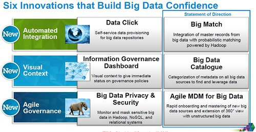 Big Data New Features
