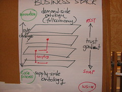 Business Stack