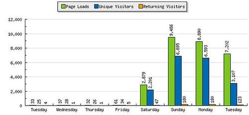 230506_visitors