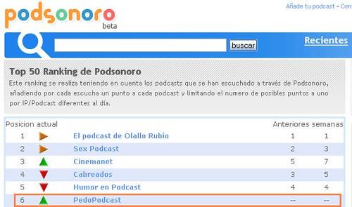 Top50 Podsonoro