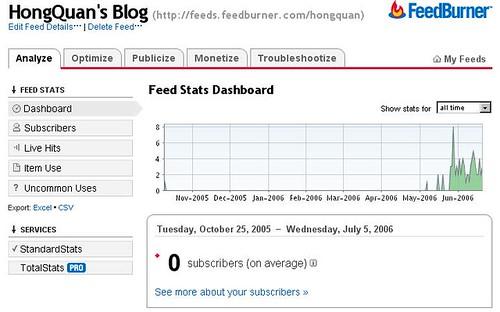 feedburner-stat