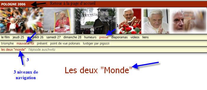 Site Benoît XVI en Pologne