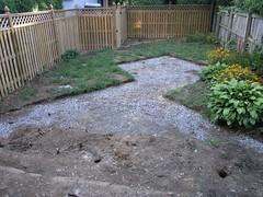 backyard aftr