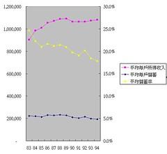 saving_chart