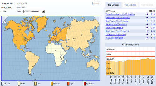 F-Secure Worldmap
