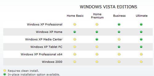Vista Upgrade Planning