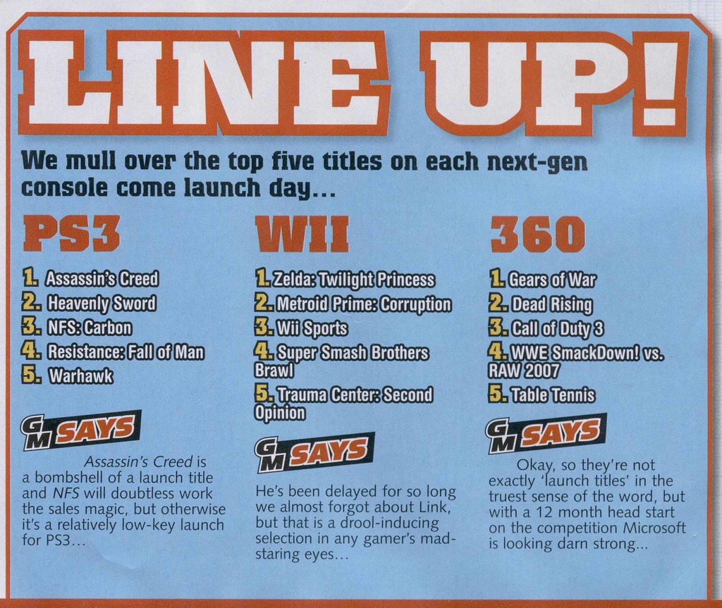 Wii Line Up