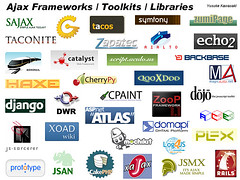 Ajax Frameworks / Toolkits / Libraries