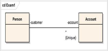 圖1. Multiplicity 的考題