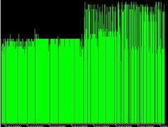 Signal-noise