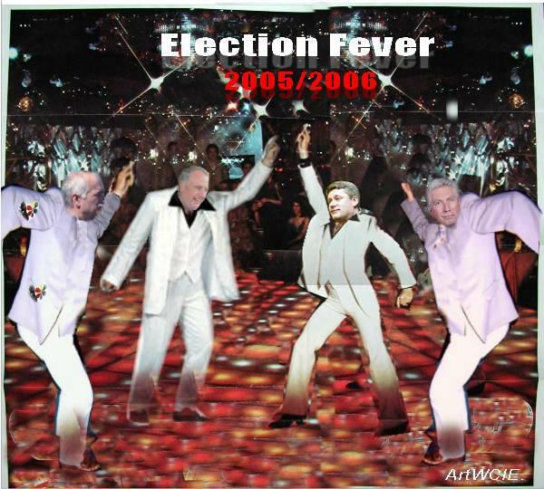 Fed-fever