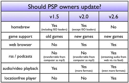 pspupdate_chart