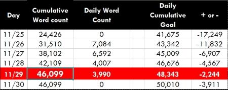 wordcount_11.29