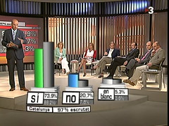 TV3 i el referendum