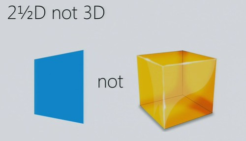 2.5D is not 3D