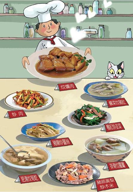 客語能力認證初級考試_看圖說故事_29客家美食餐廳