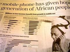 10_mobile phone