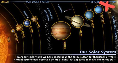 Sistema Solar Sen Pluton
