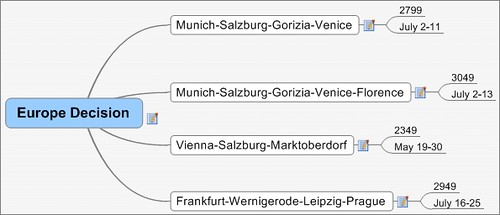 Europe Decision