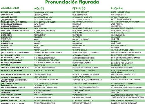 Pronunsieision