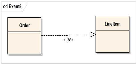 圖8. use dependency 的考題