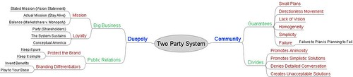 Two Party System_JimBenson.jpeg
