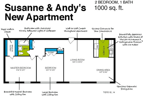 Andy's Apartment Layout Meme
