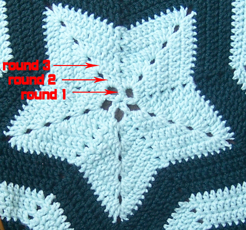 Star Baby Blanket Crochet Pattern Gallery Knitting Patterns Free