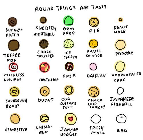 round-things