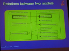 slide from User Model in Multiplayer Mixed Reality Entertainment Applications by Stéphane Natkin and Chen Yan