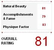 iv rating
