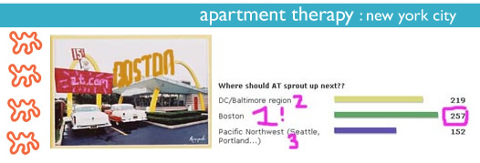 Apartment Therapy: Boston - On Its Way!