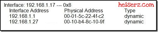 6632381083 b02141beb2 z ENetwork Chapter 9 CCNA 1 4.0 2012 100%