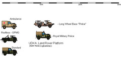 UDKA - Land Rover Family photo by sgtsammac-UDKA-Shipbucket