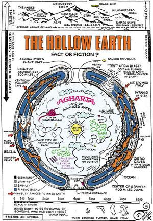 hollow_earth_bernard