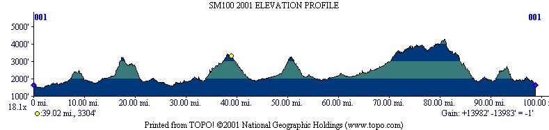 SM100_Elevation
