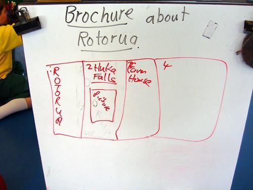 Rotorua介紹手冊嗎