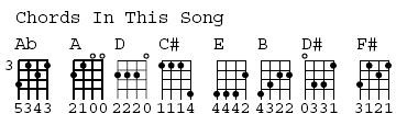 Sex pistols god save the queen chords