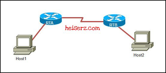 6632848047 5bd3cd0bc7 z ENetwork Final Exam CCNA 1 4.0 2012 100%