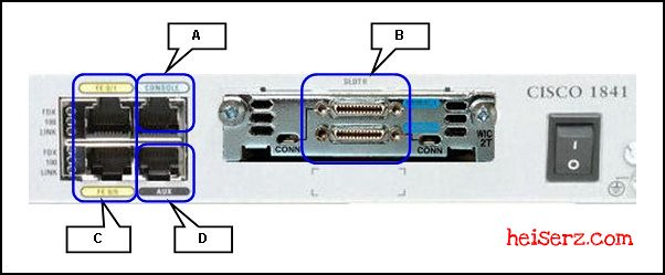 6632788663 26b3f194da z ENetwork Final Exam CCNA 1 4.0 2012 100%