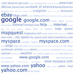 Tag Cloud of AOL Search Data