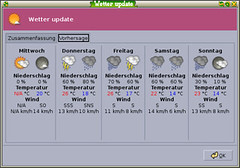 weather in Hamburg